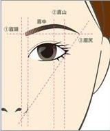 如何利用眉笔画出自然又温柔的眉毛