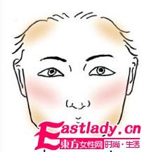 不同脸型的修饰技巧