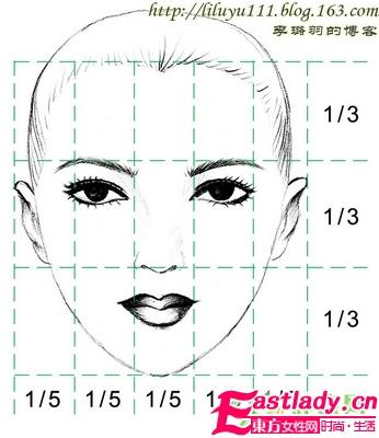6大种脸型的分析及修饰