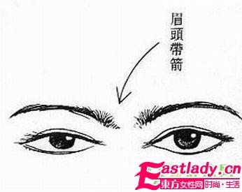 女人 4种 霉运 眉形必修剪