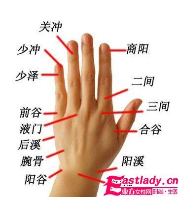 中医观察手指判断疾病
