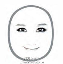 方形脸(国字脸)女生适合的发型设计
