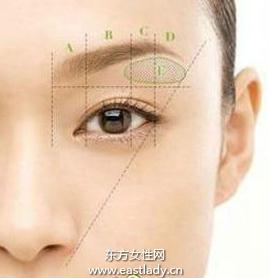 胖脸MM简易眉毛画法 塑造瘦脸效果