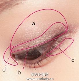 眼妆的画法之画出茶色眼妆