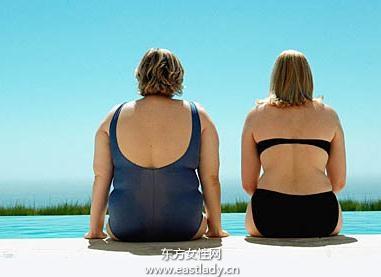肥胖減肥的問與答