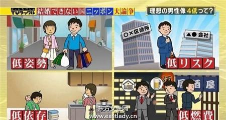 日本妹的择偶新标准 最爱『4低男』