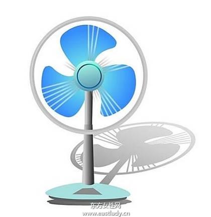 电风扇怎么挑 选购4重点